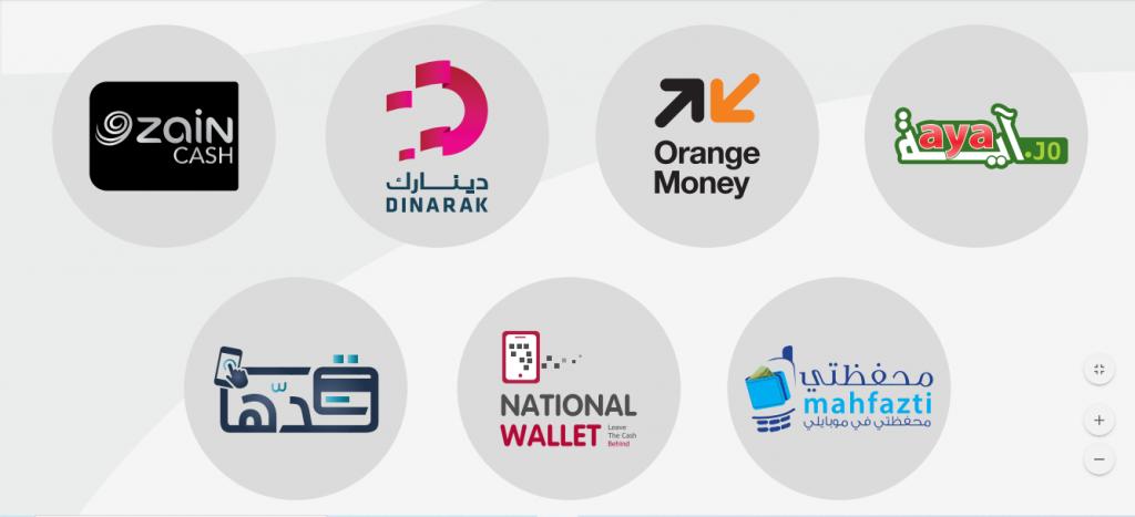 محفظة إلكترونية