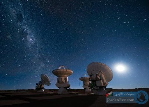 مشروع سيتي (SETI)